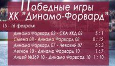 В прошедшие выходные хоккейный клуб «Динамо-Форвард» вновь порадовал хорошей игрой! 🏒🏆