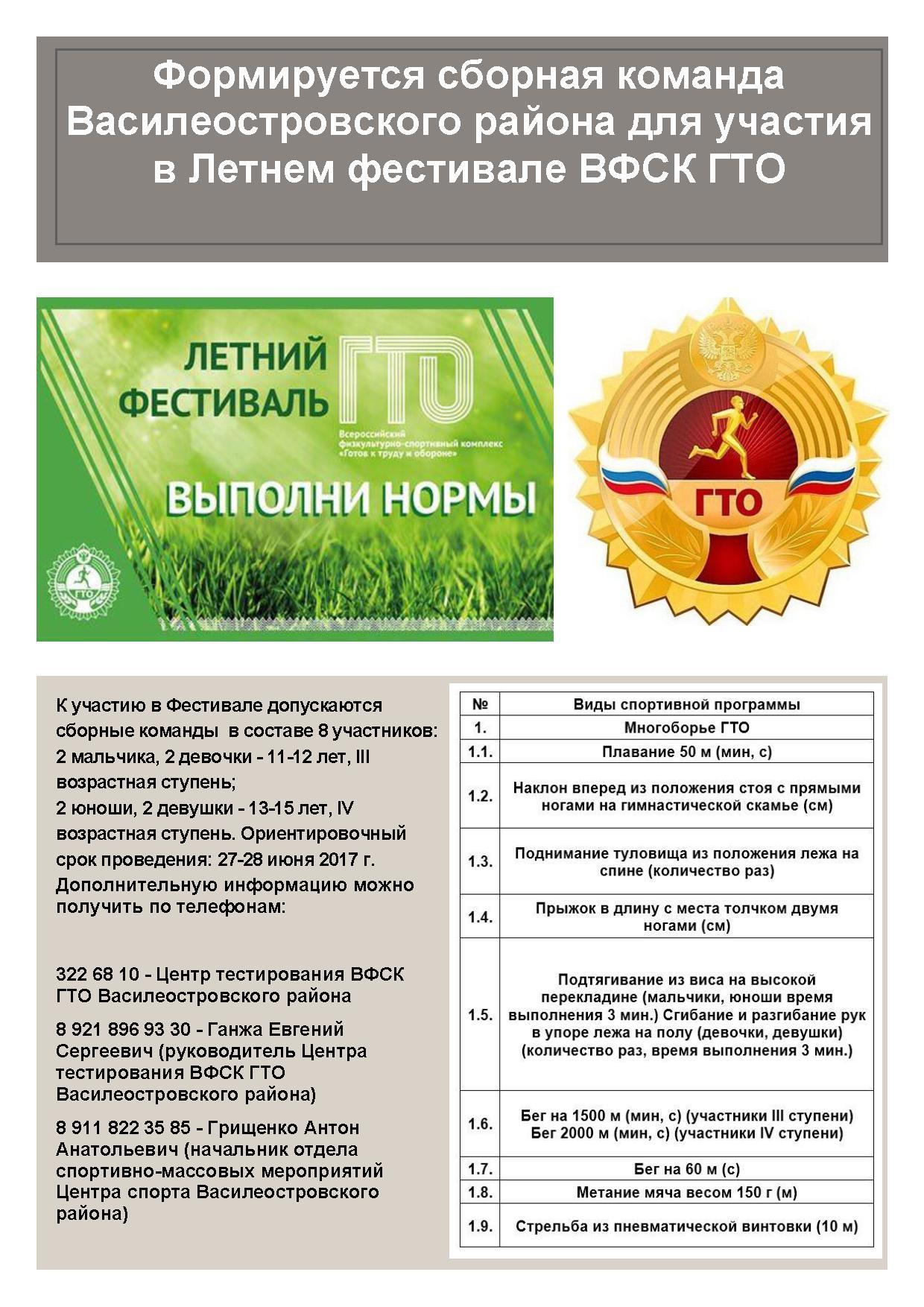 Летний фестиваль ГТО